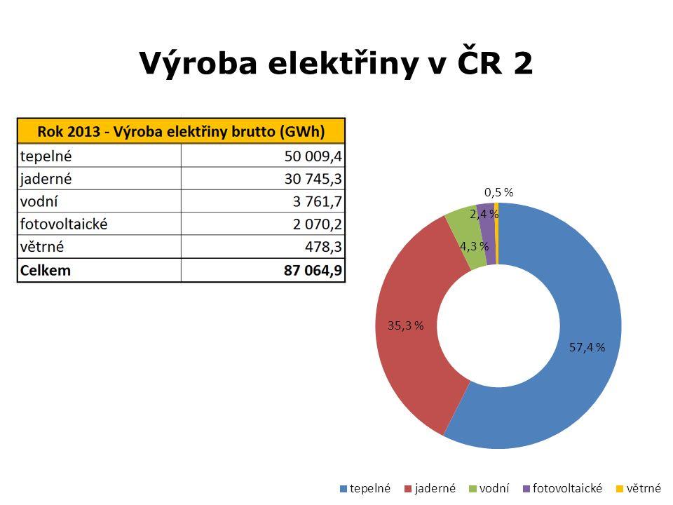 Výroba elektřiny v ČR 2
