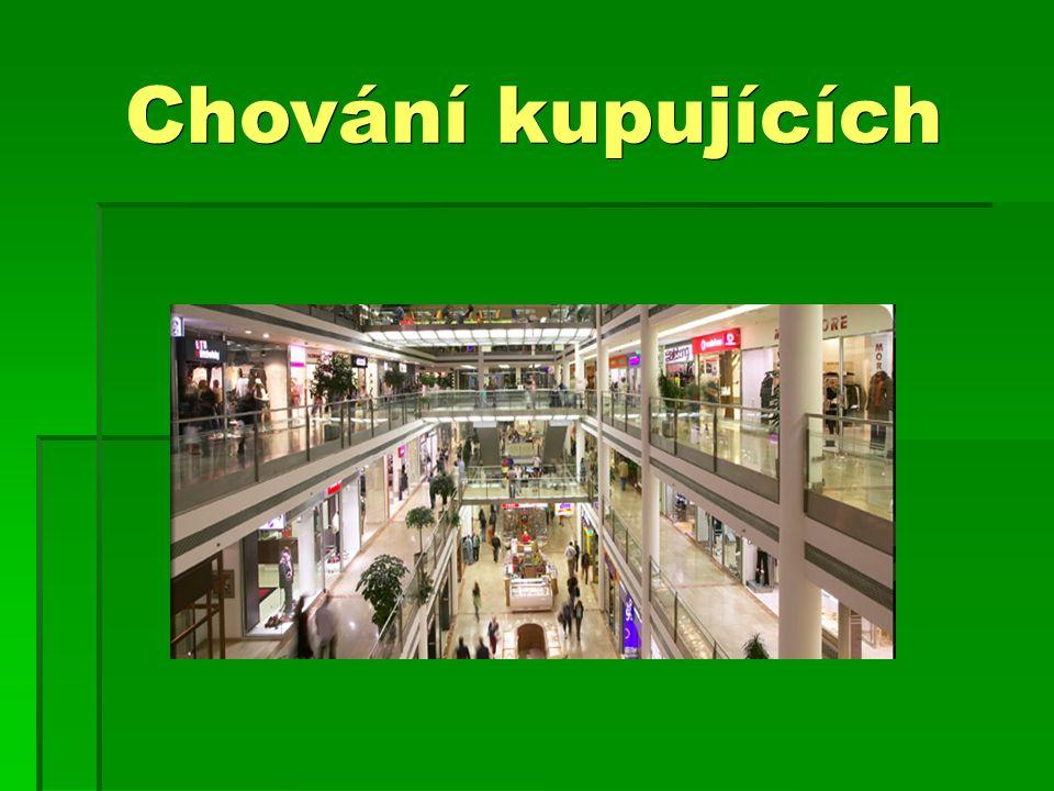 Chování kupujících