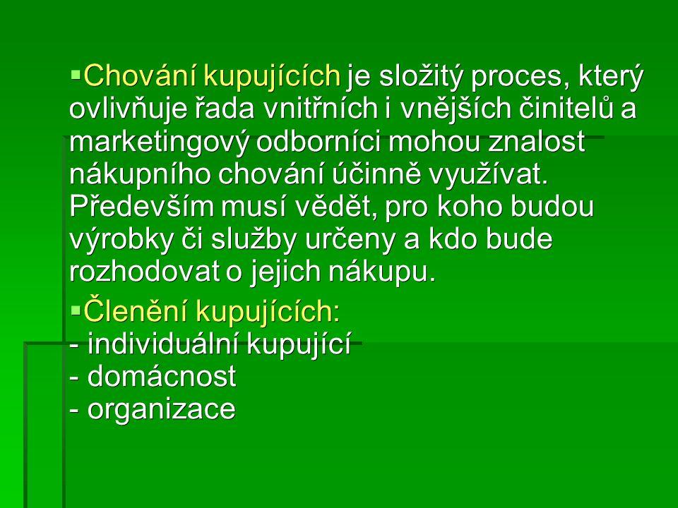 Zdroje: Zdroje:  eshop.bobr.cz  www.kotevbote.cz  www.denik.cz  shop.tricko-tricka.com  odessa.blog.cz  www.fortius.websnadno.cz  www.sbazar.cz  www.evulin.ic.cz  notebook.cz  foto.aerobic.cz  g-elektro.cz  Jaroslav Světlík, Marketing - cesta k trhu