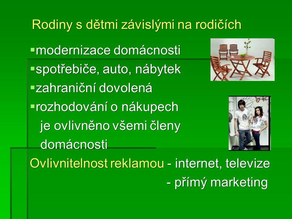 Rodiny s dětmi závislými na rodičích Rodiny s dětmi závislými na rodičích  modernizace domácnosti  spotřebiče, auto, nábytek  zahraniční dovolená  rozhodování o nákupech je ovlivněno všemi členy je ovlivněno všemi členy domácnosti domácnosti Ovlivnitelnost reklamou - internet, televize - přímý marketing - přímý marketing