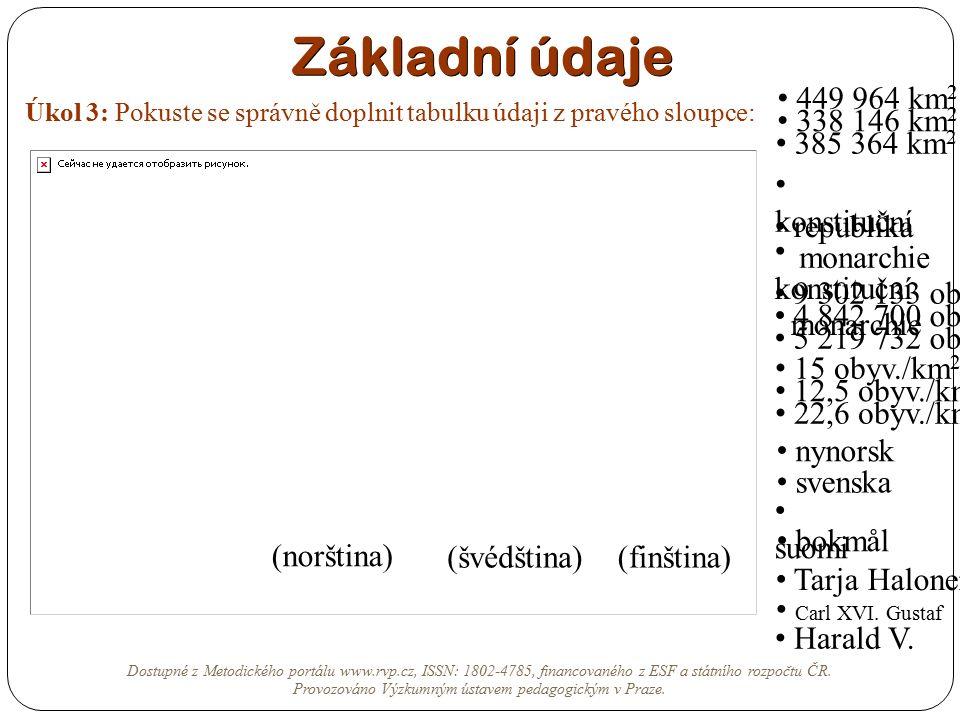 Základní údaje Úkol 3: Pokuste se správně doplnit tabulku údaji z pravého sloupce: 22,6 obyv./km 2 Dostupné z Metodického portálu www.rvp.cz, ISSN: 18