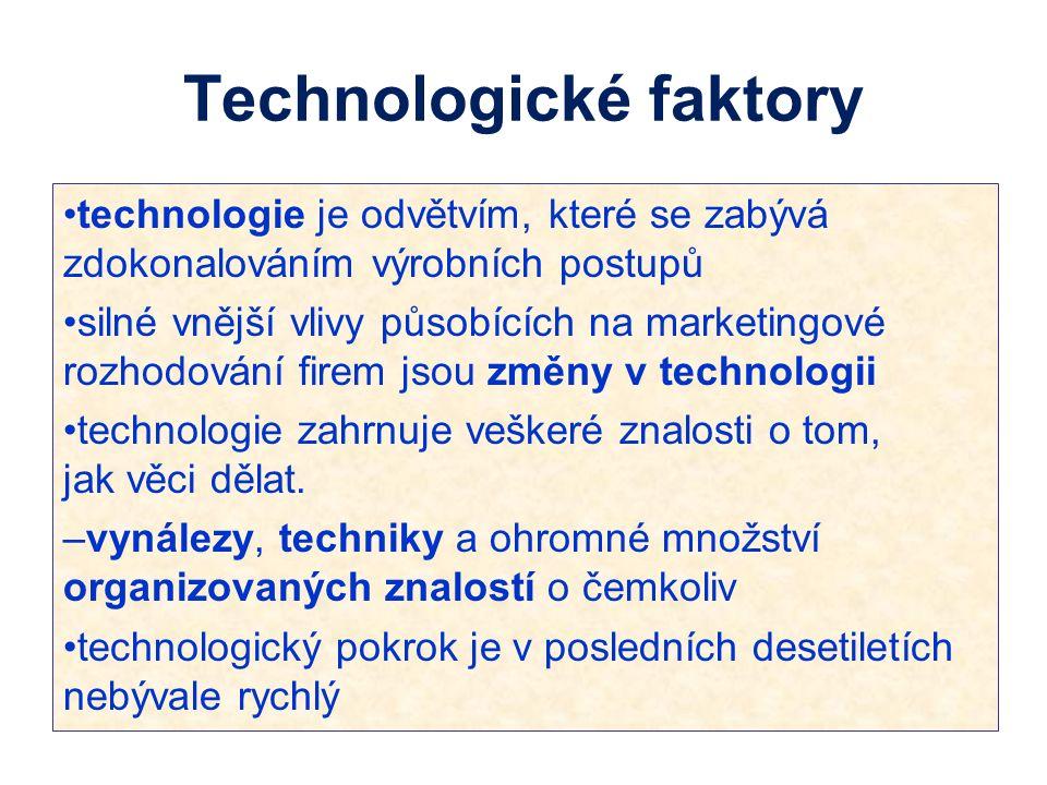 Technologické faktory technologie je odvětvím, které se zabývá zdokonalováním výrobních postupů silné vnější vlivy působících na marketingové rozhodov