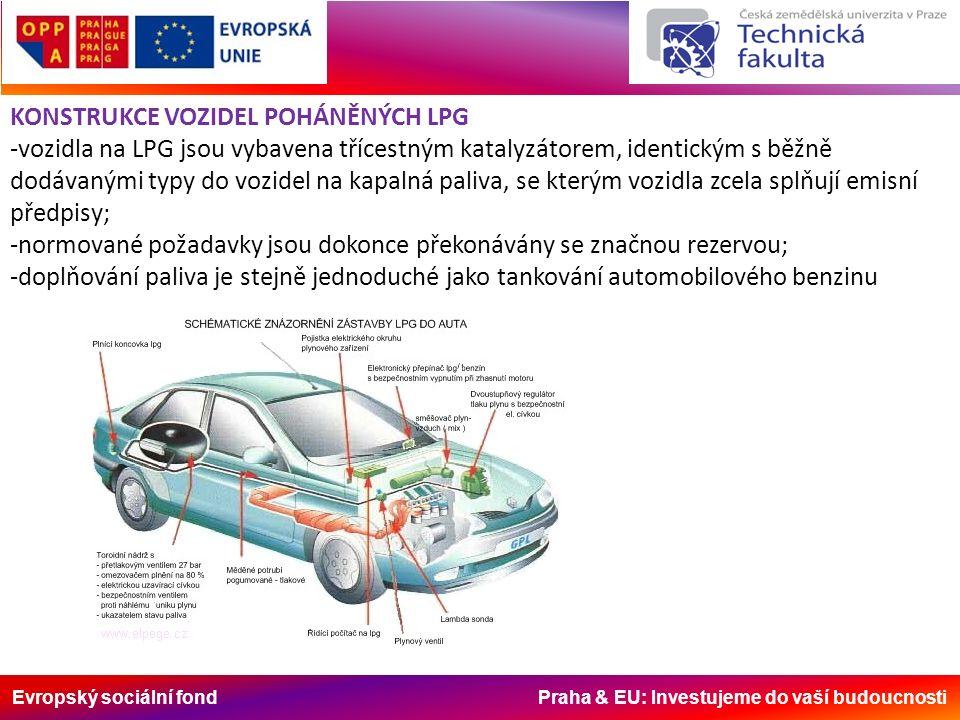 Evropský sociální fond Praha & EU: Investujeme do vaší budoucnosti KONSTRUKCE VOZIDEL POHÁNĚNÝCH LPG -vozidla na LPG jsou vybavena třícestným katalyzátorem, identickým s běžně dodávanými typy do vozidel na kapalná paliva, se kterým vozidla zcela splňují emisní předpisy; -normované požadavky jsou dokonce překonávány se značnou rezervou; -doplňování paliva je stejně jednoduché jako tankování automobilového benzinu