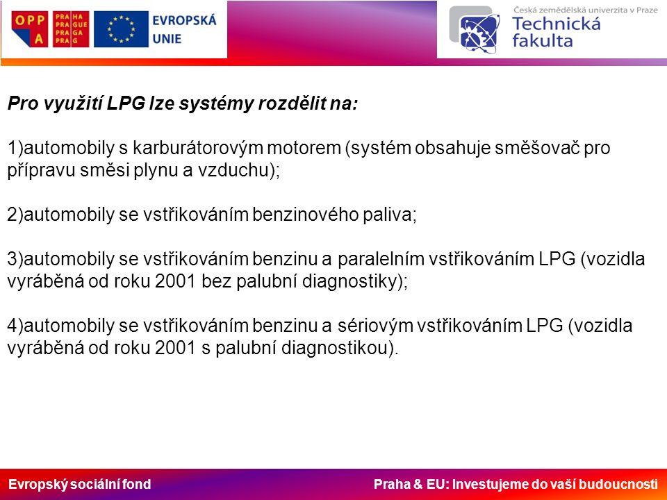 Evropský sociální fond Praha & EU: Investujeme do vaší budoucnosti Pro využití LPG lze systémy rozdělit na: 1)automobily s karburátorovým motorem (systém obsahuje směšovač pro přípravu směsi plynu a vzduchu); 2)automobily se vstřikováním benzinového paliva; 3)automobily se vstřikováním benzinu a paralelním vstřikováním LPG (vozidla vyráběná od roku 2001 bez palubní diagnostiky); 4)automobily se vstřikováním benzinu a sériovým vstřikováním LPG (vozidla vyráběná od roku 2001 s palubní diagnostikou).