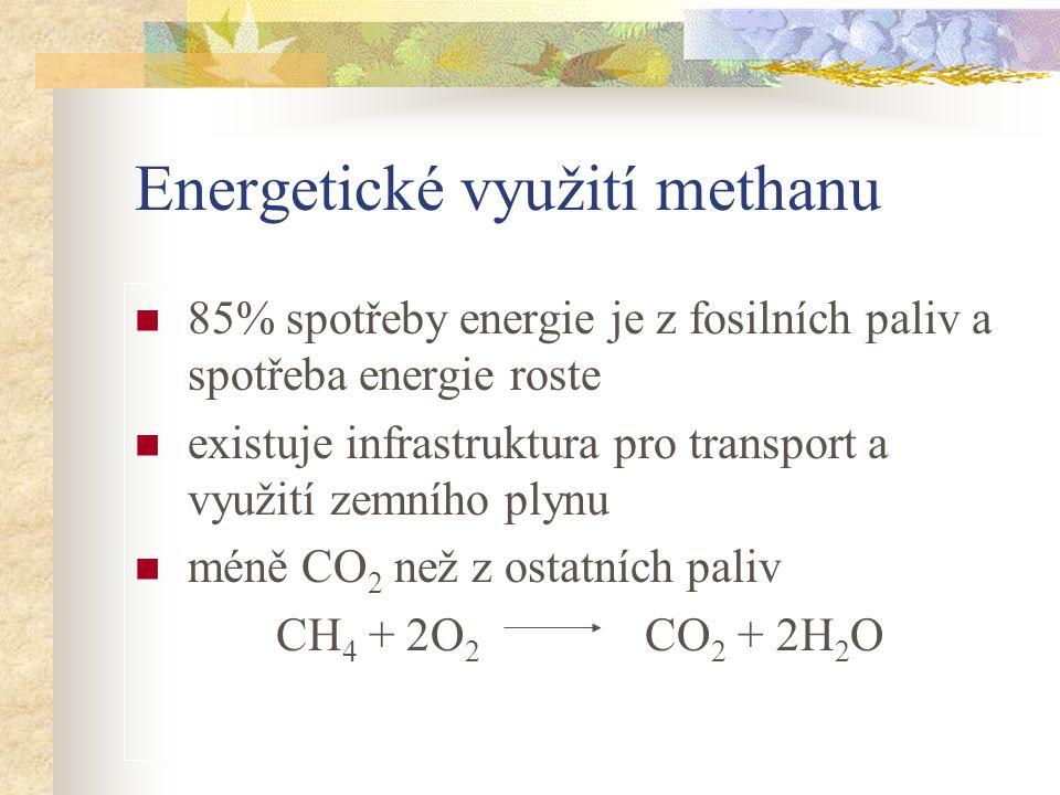 Energetické využití methanu 85% spotřeby energie je z fosilních paliv a spotřeba energie roste existuje infrastruktura pro transport a využití zemního plynu méně CO 2 než z ostatních paliv CH 4 + 2O 2 CO 2 + 2H 2 O