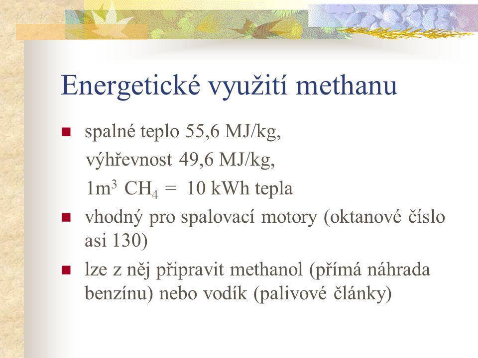 Energetické využití methanu spalné teplo 55,6 MJ/kg, výhřevnost 49,6 MJ/kg, 1m 3 CH 4 = 10 kWh tepla vhodný pro spalovací motory (oktanové číslo asi 130) lze z něj připravit methanol (přímá náhrada benzínu) nebo vodík (palivové články)