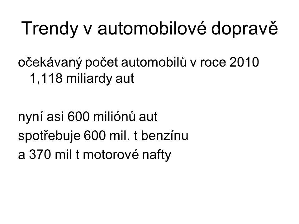 Trendy v automobilové dopravě očekávaný počet automobilů v roce 2010 1,118 miliardy aut nyní asi 600 miliónů aut spotřebuje 600 mil. t benzínu a 370 m