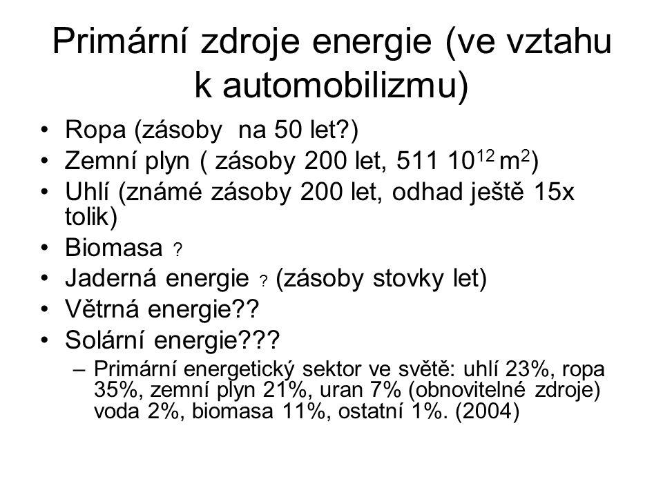 Primární zdroje energie (ve vztahu k automobilizmu) Ropa (zásoby na 50 let?) Zemní plyn ( zásoby 200 let, 511 10 12 m 2 ) Uhlí (známé zásoby 200 let,