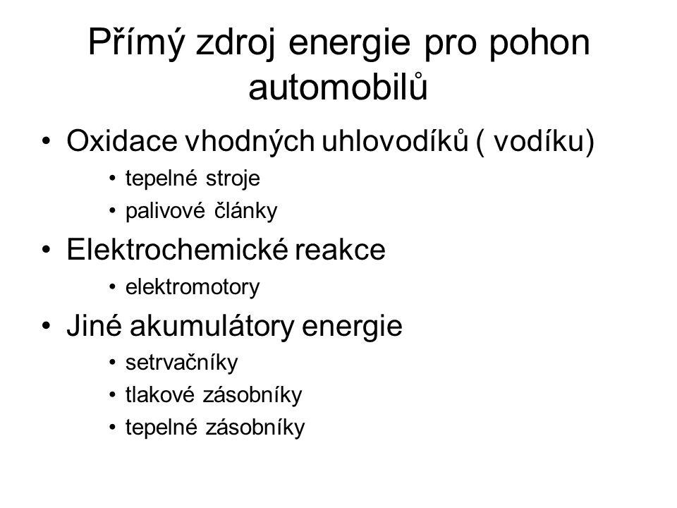 Přímý zdroj energie pro pohon automobilů Oxidace vhodných uhlovodíků ( vodíku) tepelné stroje palivové články Elektrochemické reakce elektromotory Jin