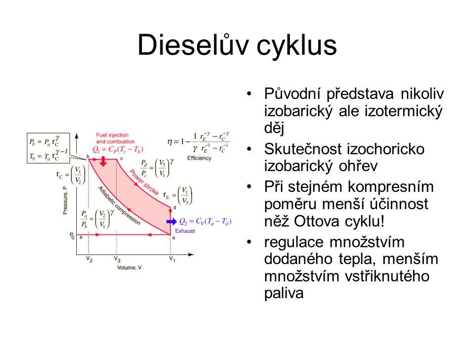 Dieselův cyklus Původní představa nikoliv izobarický ale izotermický děj Skutečnost izochoricko izobarický ohřev Při stejném kompresním poměru menší ú