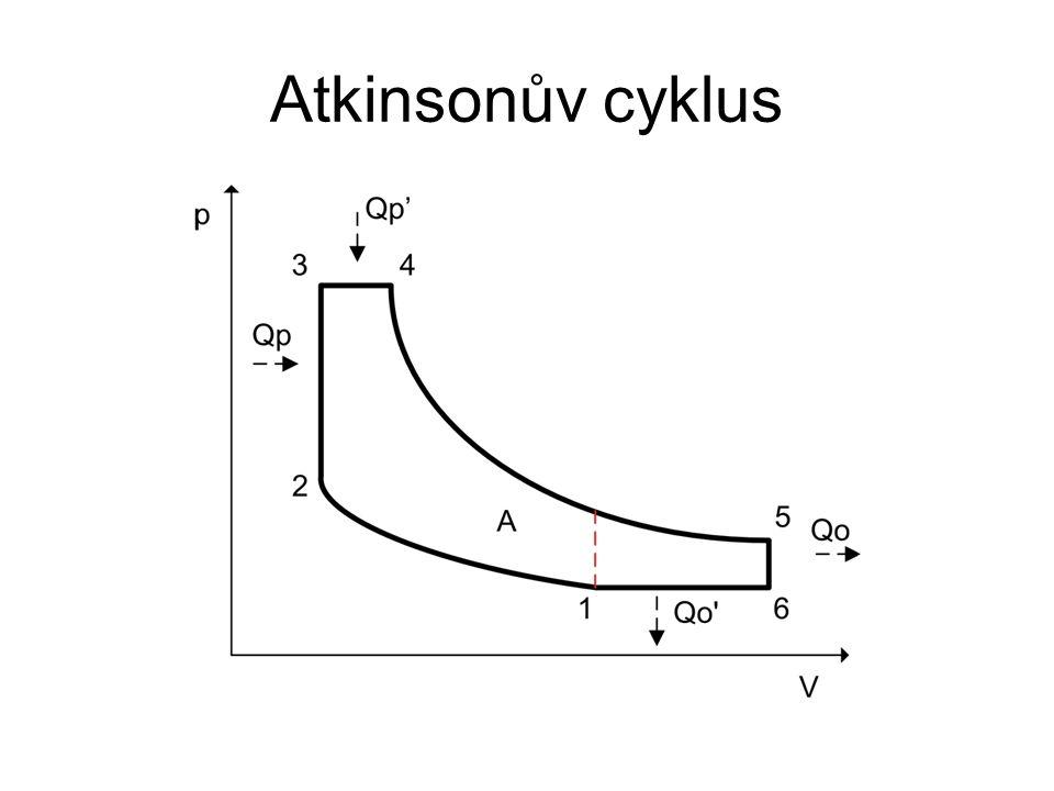 Atkinsonův cyklus