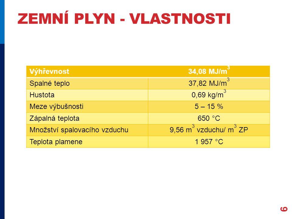 ZEMNÍ PLYN - VLASTNOSTI 6 Výhřevnost34,08 MJ/m 3 Spalné teplo37,82 MJ/m 3 Hustota0,69 kg/m 3 Meze výbušnosti5 – 15 % Zápalná teplota650 °C Množství spalovacího vzduchu9,56 m 3 vzduchu/ m 3 ZP Teplota plamene1 957 °C