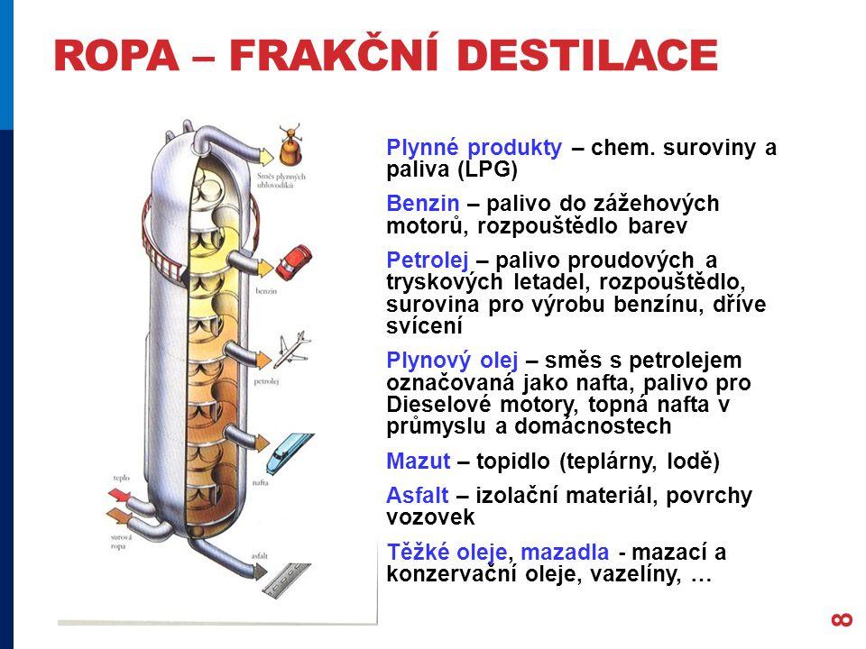 ROPA – FRAKČNÍ DESTILACE Plynné produkty – chem.