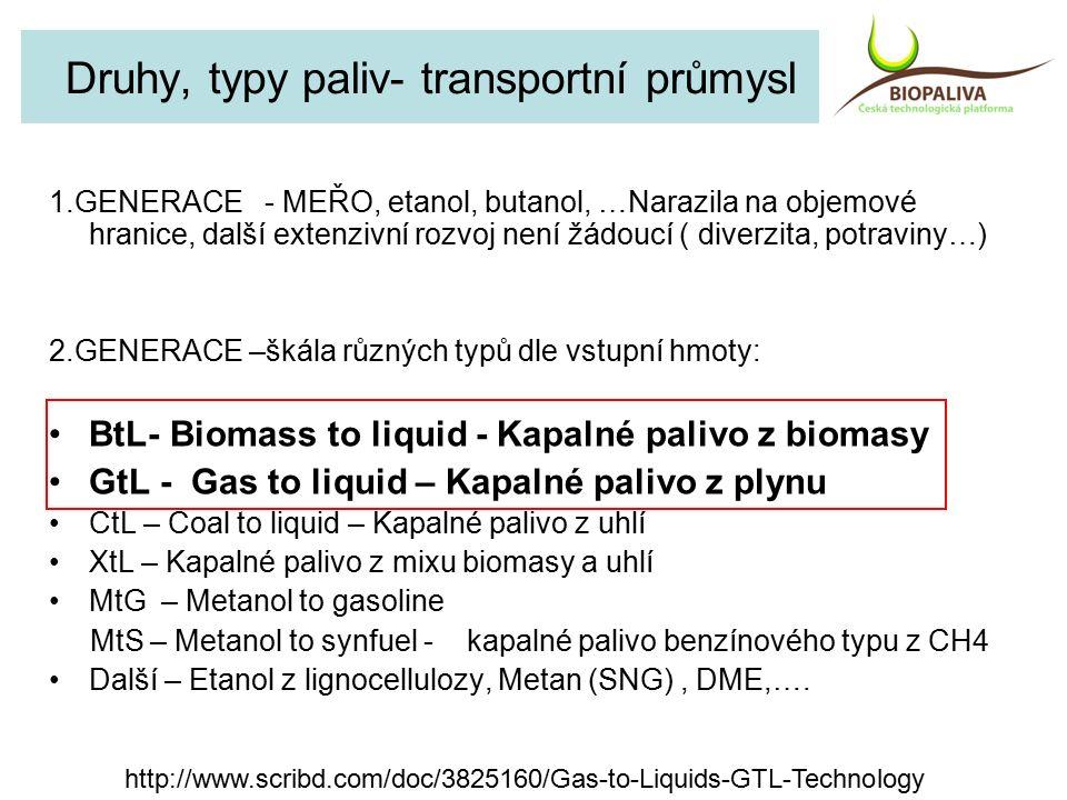 Druhy, typy paliv- transportní průmysl 1.GENERACE - MEŘO, etanol, butanol, …Narazila na objemové hranice, další extenzivní rozvoj není žádoucí ( diverzita, potraviny…) 2.GENERACE –škála různých typů dle vstupní hmoty: BtL- Biomass to liquid - Kapalné palivo z biomasy GtL - Gas to liquid – Kapalné palivo z plynu CtL – Coal to liquid – Kapalné palivo z uhlí XtL – Kapalné palivo z mixu biomasy a uhlí MtG – Metanol to gasoline MtS – Metanol to synfuel - kapalné palivo benzínového typu z CH4 Další – Etanol z lignocellulozy, Metan (SNG), DME,….