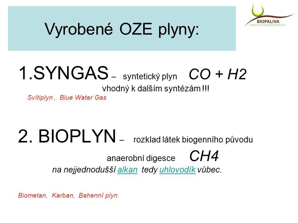 1.SYNGAS – syntetický plyn CO + H2 vhodný k dalším syntézám !!.