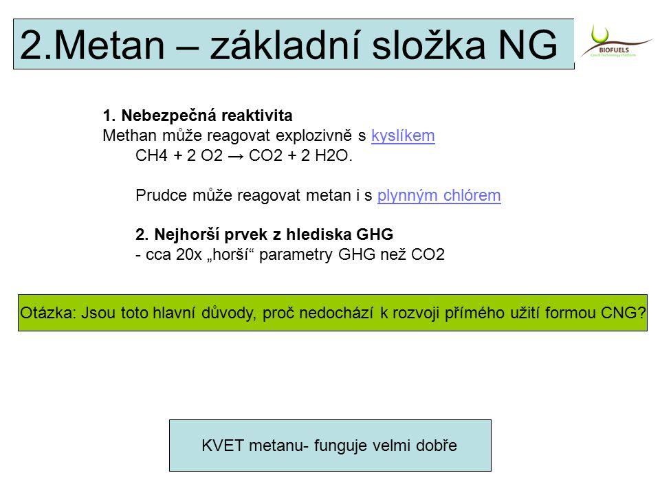 2.Metan – základní složka NG KVET metanu- funguje velmi dobře 1.