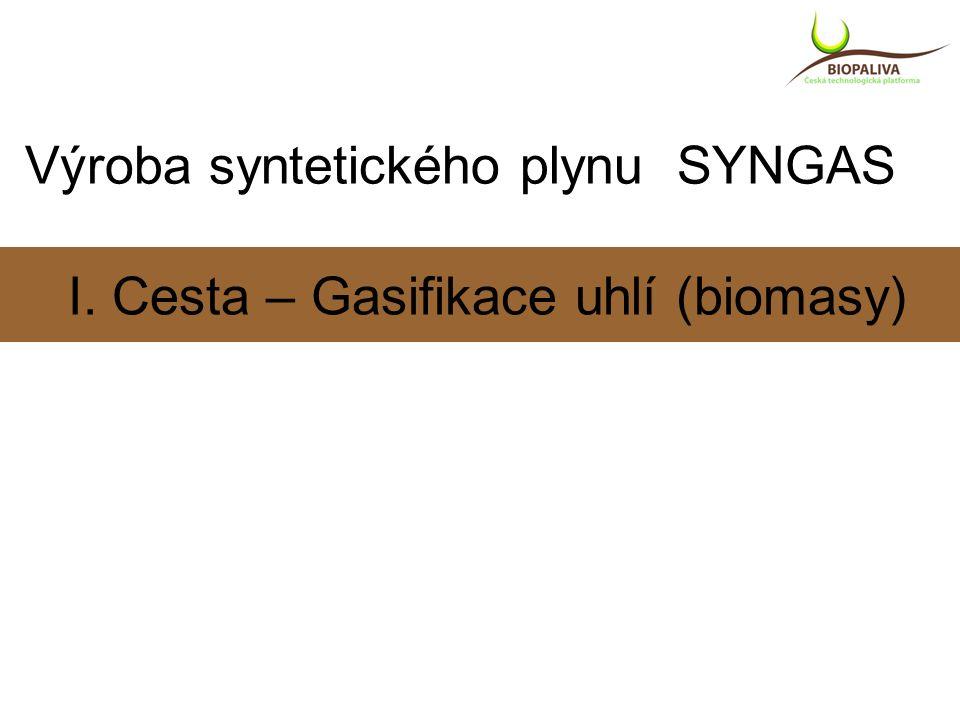 I. Cesta – Gasifikace uhlí (biomasy) Výroba syntetického plynu SYNGAS