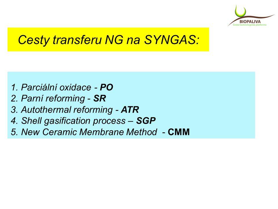 Cesty transferu NG na SYNGAS: 1.Parciální oxidace - PO 2.Parní reforming - SR 3.Autothermal reforming - ATR 4.Shell gasification process – SGP 5.New Ceramic Membrane Method - CMM
