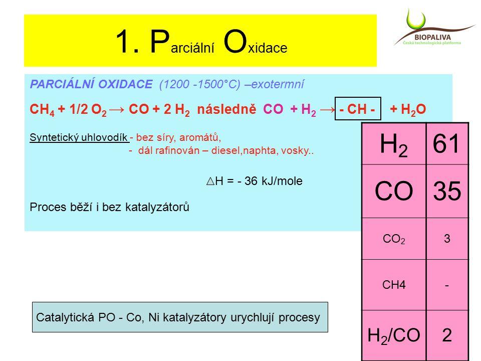 1. P arciální O xidace PARCIÁLNÍ OXIDACE (1200 -1500°C) –exotermní CH 4 + 1/2 O 2 → CO + 2 H 2 následně CO + H 2 → - CH - + H 2 O Syntetický uhlovodík