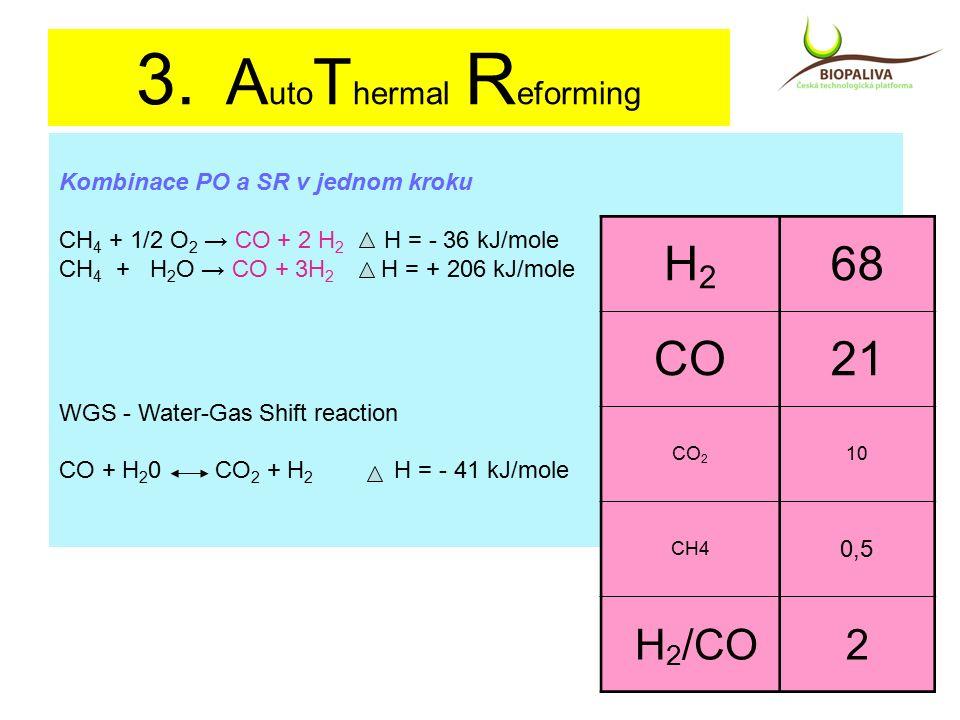 3. A uto T hermal R eforming Kombinace PO a SR v jednom kroku CH 4 + 1/2 O 2 → CO + 2 H 2 H = - 36 kJ/mole CH 4 + H 2 O → CO + 3H 2 H = + 206 kJ/mole