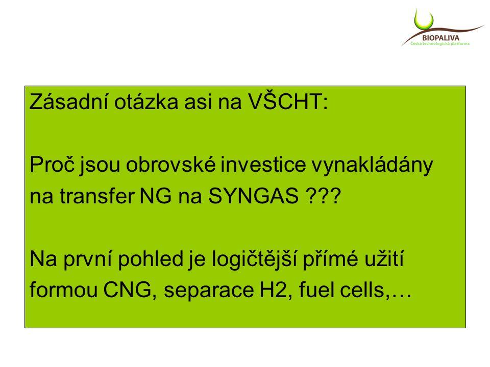 Zásadní otázka asi na VŠCHT: Proč jsou obrovské investice vynakládány na transfer NG na SYNGAS .