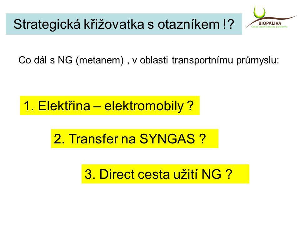 Strategická křižovatka s otazníkem !. Co dál s NG (metanem), v oblasti transportnímu průmyslu: 1.