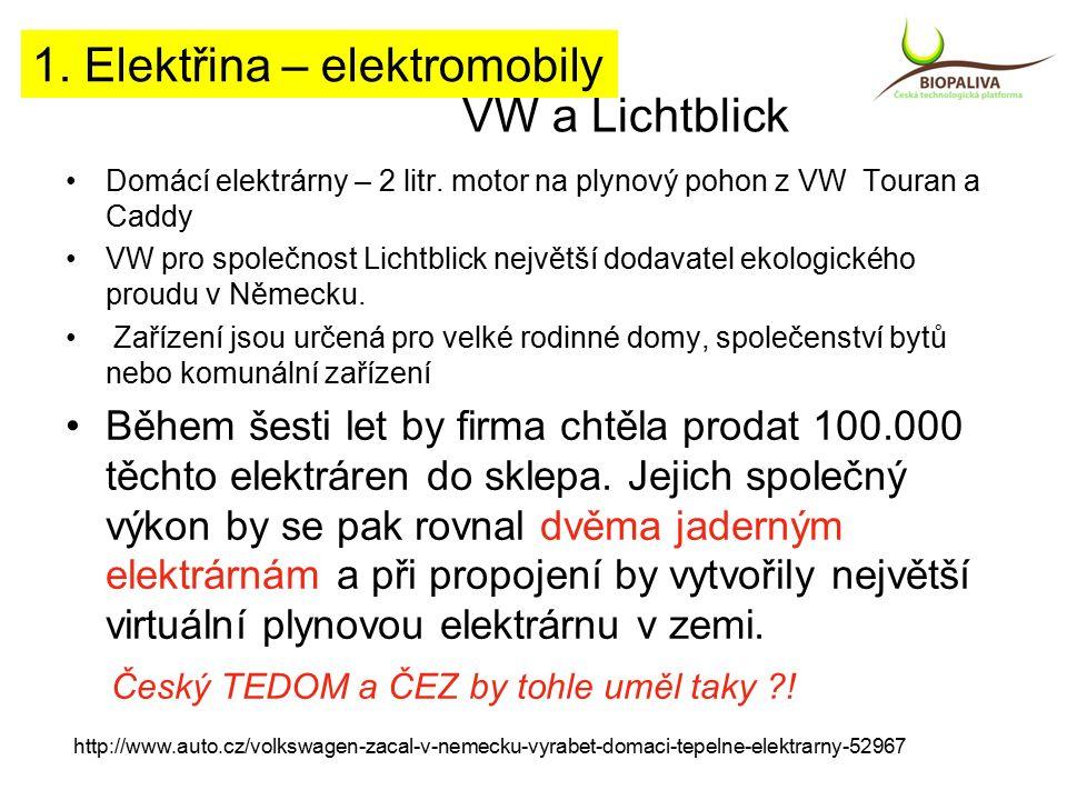 VW a Lichtblick Domácí elektrárny – 2 litr.