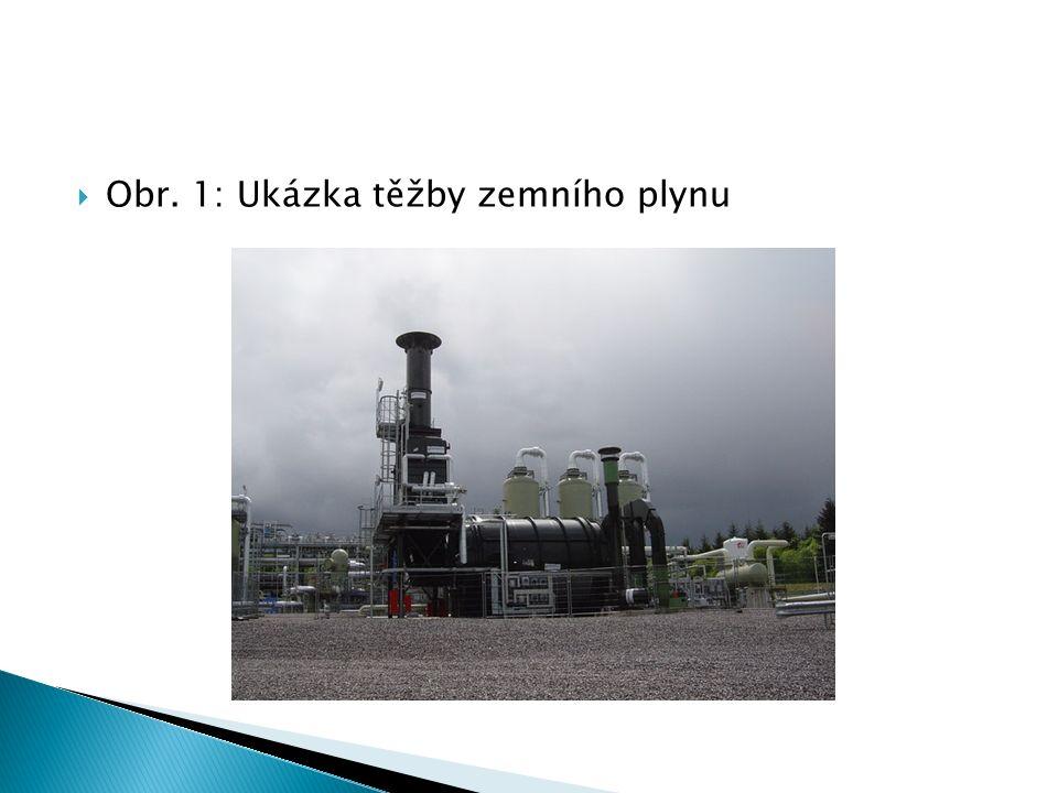  Obr. 1: Ukázka těžby zemního plynu