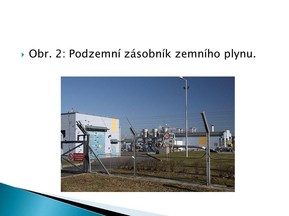  Obr. 2: Podzemní zásobník zemního plynu.