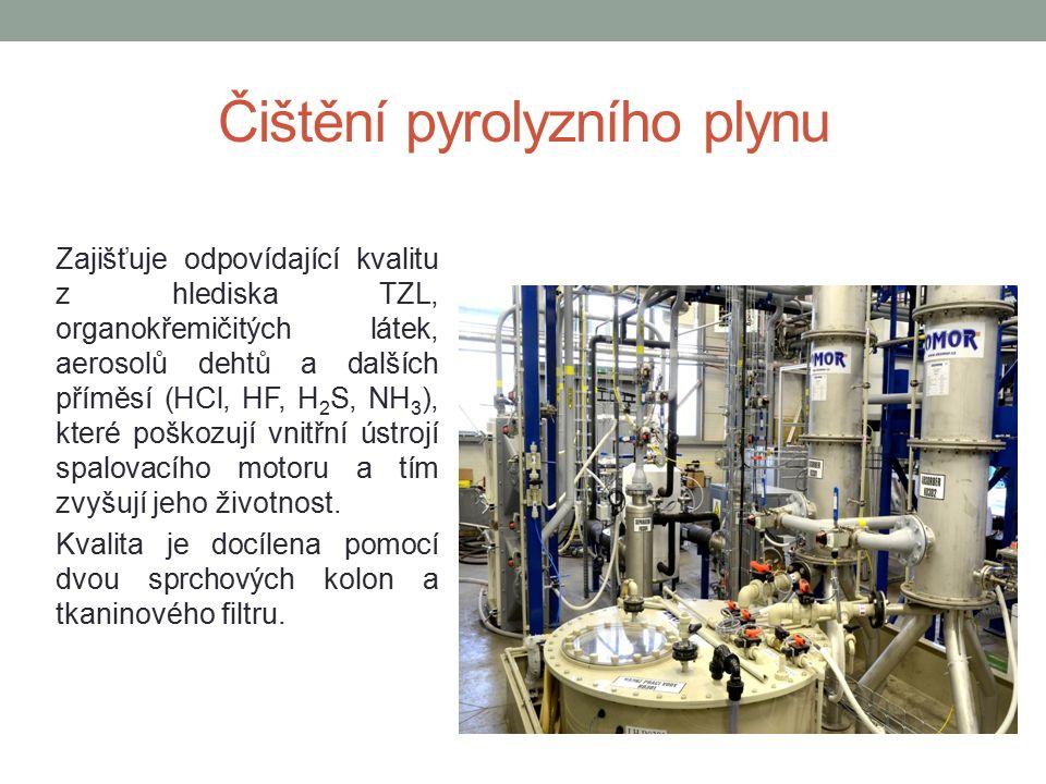 Čištění pyrolyzního plynu Zajišťuje odpovídající kvalitu z hlediska TZL, organokřemičitých látek, aerosolů dehtů a dalších příměsí (HCl, HF, H 2 S, NH 3 ), které poškozují vnitřní ústrojí spalovacího motoru a tím zvyšují jeho životnost.