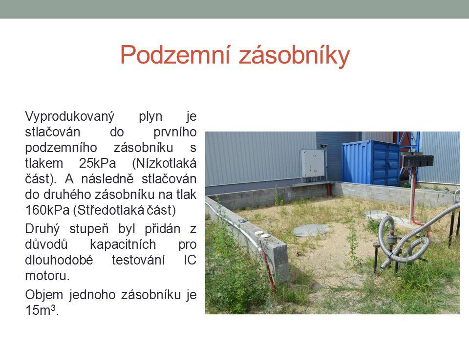 Podzemní zásobníky Vyprodukovaný plyn je stlačován do prvního podzemního zásobníku s tlakem 25kPa (Nízkotlaká část).