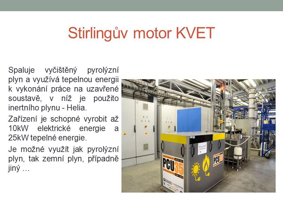 Stirlingův motor KVET Spaluje vyčištěný pyrolýzní plyn a využívá tepelnou energii k vykonání práce na uzavřené soustavě, v níž je použito inertního plynu - Helia.