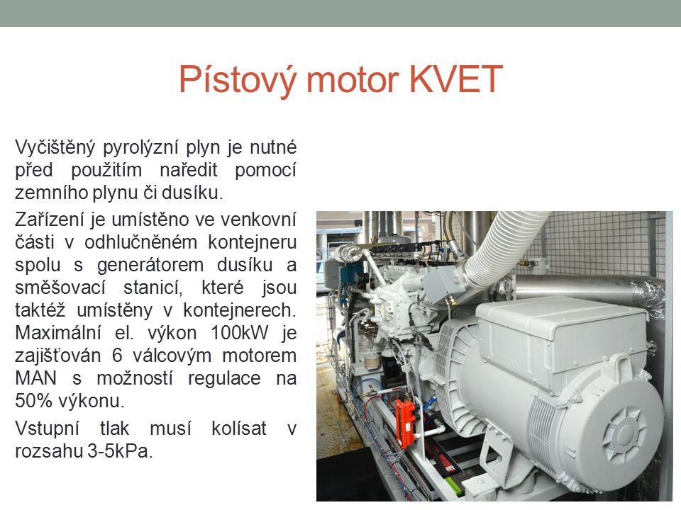 Pístový motor KVET Vyčištěný pyrolýzní plyn je nutné před použitím naředit pomocí zemního plynu či dusíku.