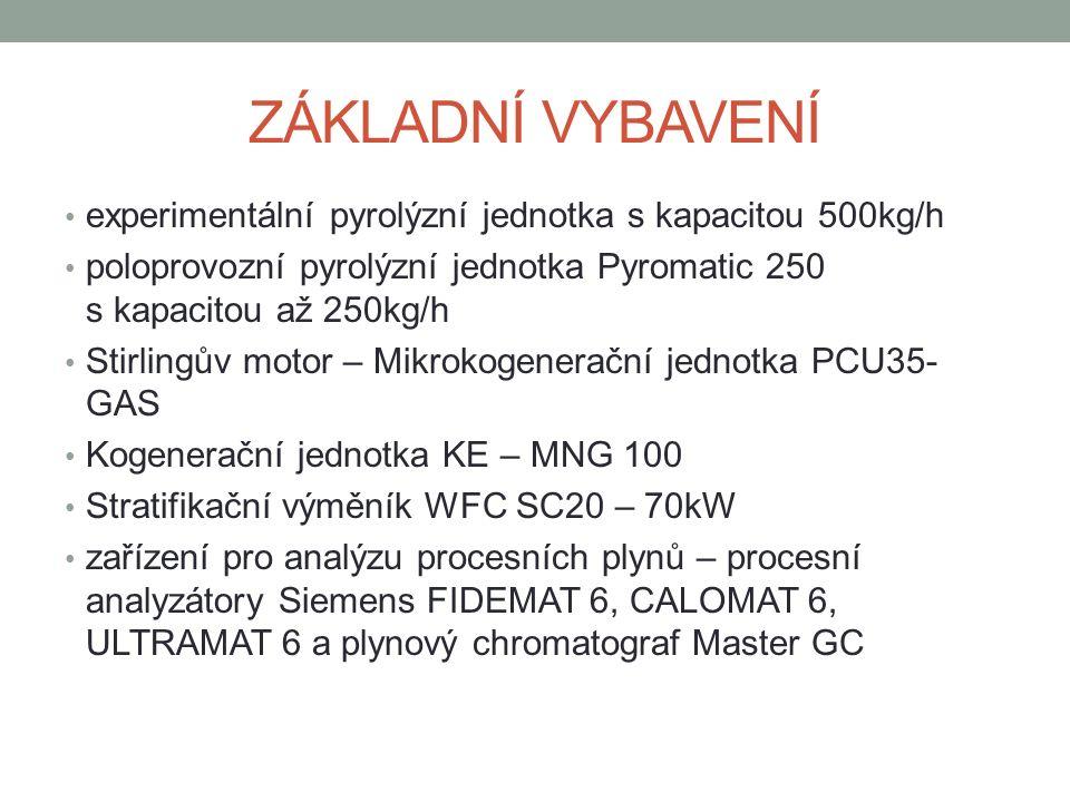 ZÁKLADNÍ VYBAVENÍ experimentální pyrolýzní jednotka s kapacitou 500kg/h poloprovozní pyrolýzní jednotka Pyromatic 250 s kapacitou až 250kg/h Stirlingův motor – Mikrokogenerační jednotka PCU35- GAS Kogenerační jednotka KE – MNG 100 Stratifikační výměník WFC SC20 – 70kW zařízení pro analýzu procesních plynů – procesní analyzátory Siemens FIDEMAT 6, CALOMAT 6, ULTRAMAT 6 a plynový chromatograf Master GC