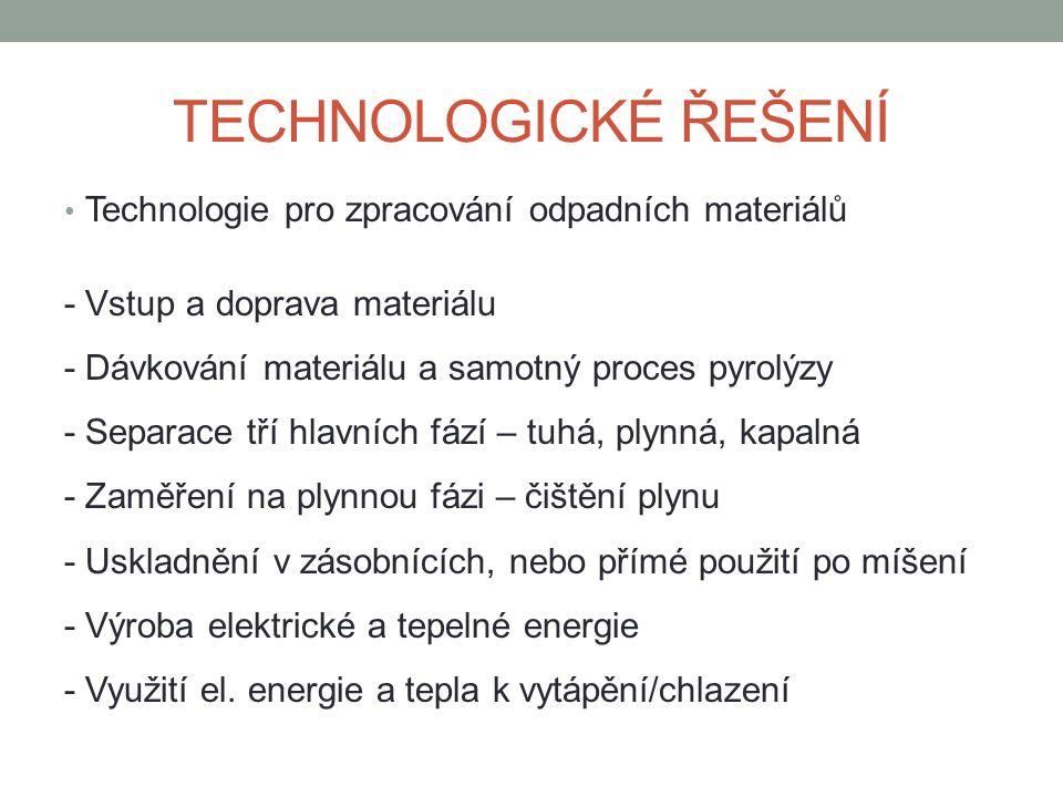 TECHNOLOGICKÉ ŘEŠENÍ Technologie pro zpracování odpadních materiálů - Vstup a doprava materiálu - Dávkování materiálu a samotný proces pyrolýzy - Separace tří hlavních fází – tuhá, plynná, kapalná - Zaměření na plynnou fázi – čištění plynu - Uskladnění v zásobnících, nebo přímé použití po míšení - Výroba elektrické a tepelné energie - Využití el.