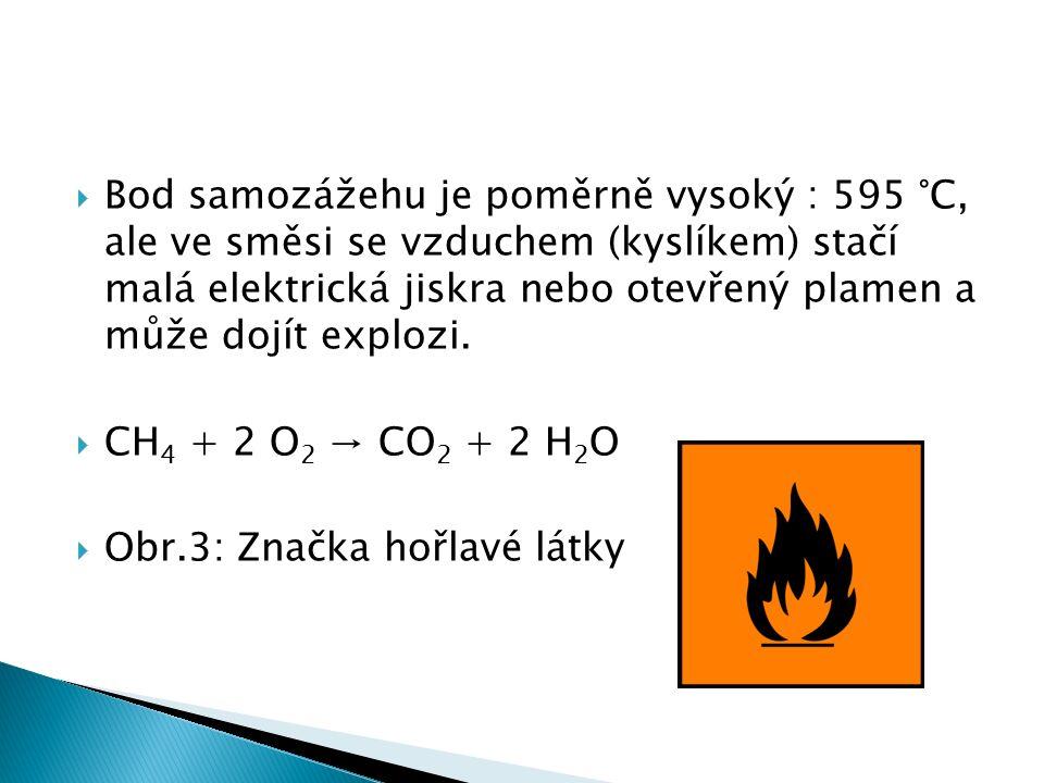  Bod samozážehu je poměrně vysoký : 595 °C, ale ve směsi se vzduchem (kyslíkem) stačí malá elektrická jiskra nebo otevřený plamen a může dojít explozi.
