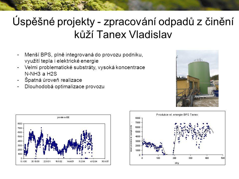 Úspěšné projekty - zpracování odpadů z činění kůží Tanex Vladislav -Menší BPS, plně integrovaná do provozu podniku, využití tepla i elektrické energie -Velmi problematické substráty, vysoká koncentrace N-NH3 a H2S -Špatná úroveň realizace -Dlouhodobá optimalizace provozu