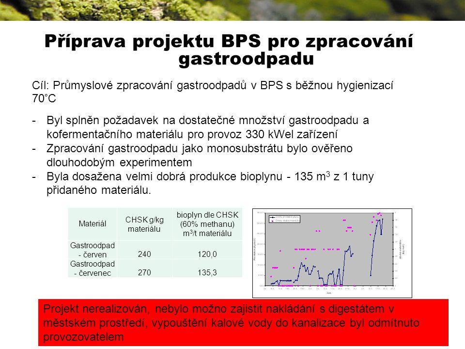 Příprava projektu BPS pro zpracování gastroodpadu Cíl: Průmyslové zpracování gastroodpadů v BPS s běžnou hygienizací 70°C -Byl splněn požadavek na dostatečné množství gastroodpadu a kofermentačního materiálu pro provoz 330 kWel zařízení -Zpracování gastroodpadu jako monosubstrátu bylo ověřeno dlouhodobým experimentem -Byla dosažena velmi dobrá produkce bioplynu - 135 m 3 z 1 tuny přidaného materiálu.