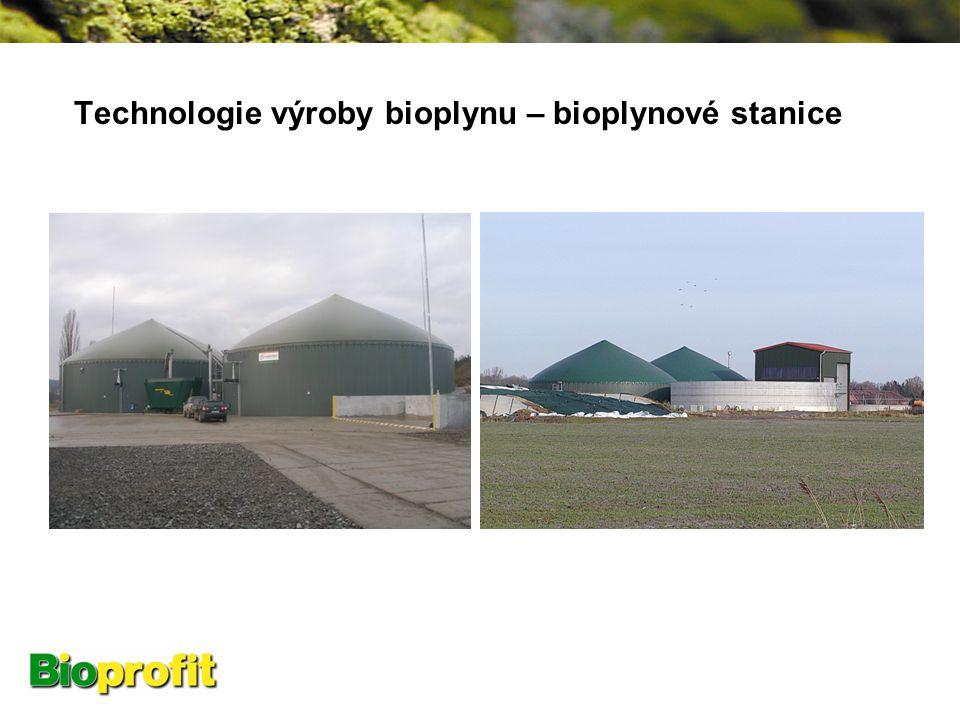 Technologie výroby bioplynu – bioplynové stanice