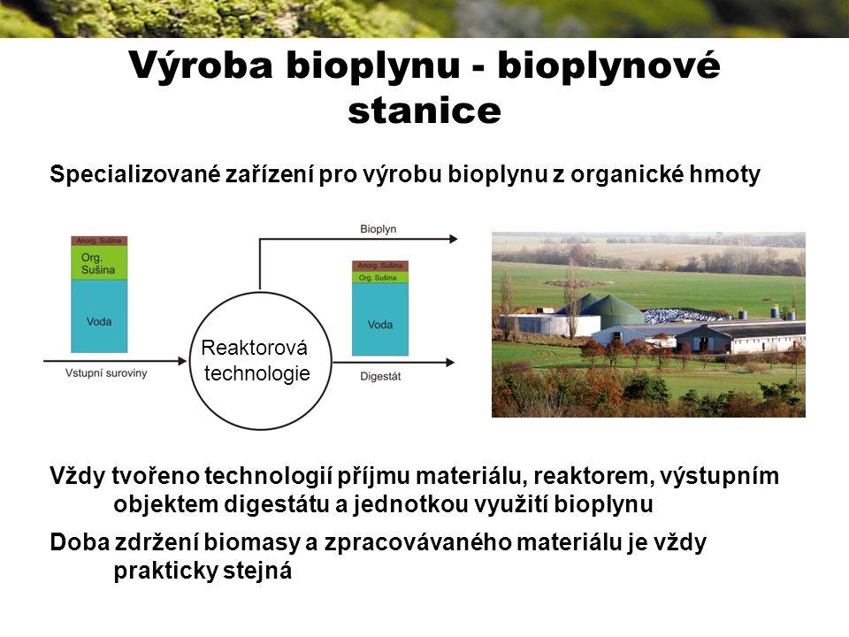 Výroba bioplynu - bioplynové stanice Specializované zařízení pro výrobu bioplynu z organické hmoty Vždy tvořeno technologií příjmu materiálu, reaktorem, výstupním objektem digestátu a jednotkou využití bioplynu Doba zdržení biomasy a zpracovávaného materiálu je vždy prakticky stejná Reaktorová technologie