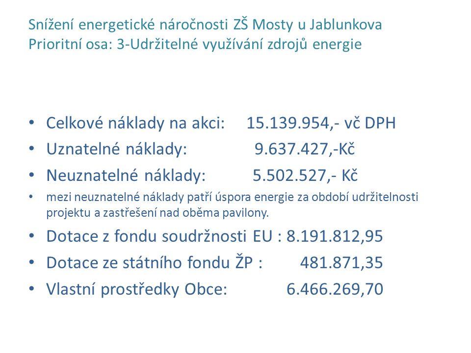 Snížení energetické náročnosti ZŠ Mosty u Jablunkova Prioritní osa: 3-Udržitelné využívání zdrojů energie Celkové náklady na akci: 15.139.954,- vč DPH Uznatelné náklady: 9.637.427,-Kč Neuznatelné náklady: 5.502.527,- Kč mezi neuznatelné náklady patří úspora energie za období udržitelnosti projektu a zastřešení nad oběma pavilony.