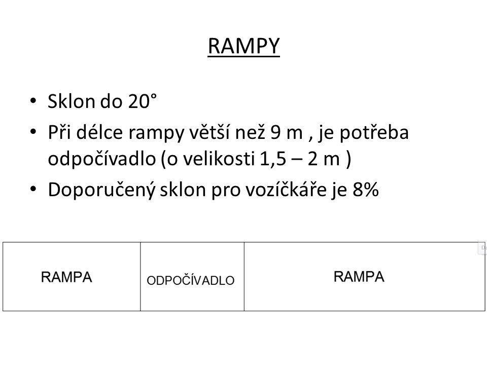 RAMPY Sklon do 20° Při délce rampy větší než 9 m, je potřeba odpočívadlo (o velikosti 1,5 – 2 m ) Doporučený sklon pro vozíčkáře je 8%