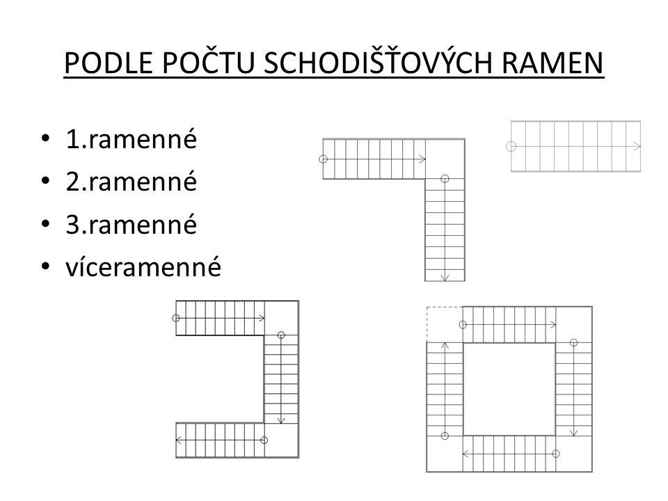PODLE POČTU SCHODIŠŤOVÝCH RAMEN 1.ramenné 2.ramenné 3.ramenné víceramenné