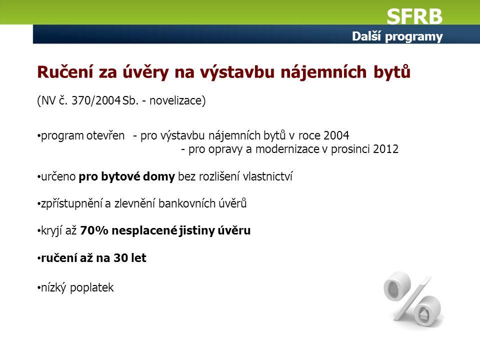 SFRB Další programy Ručení za úvěry na výstavbu nájemních bytů (NV č. 370/2004 Sb. - novelizace) program otevřen - pro výstavbu nájemních bytů v roce
