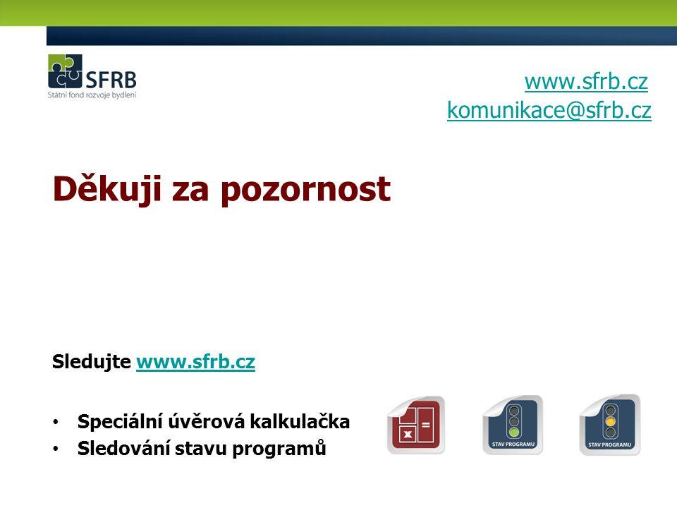 Děkuji za pozornost Sledujte www.sfrb.czwww.sfrb.cz Speciální úvěrová kalkulačka Sledování stavu programů komunikace@sfrb.cz www.sfrb.cz