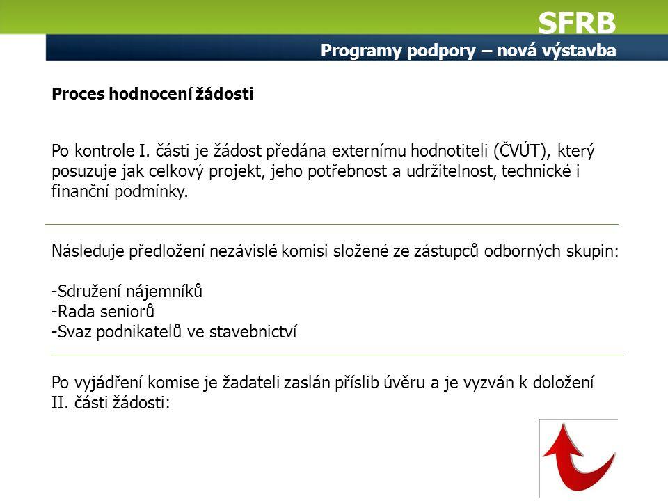 SFRB Programy podpory – nová výstavba Proces hodnocení žádosti Po kontrole I. části je žádost předána externímu hodnotiteli (ČVÚT), který posuzuje jak