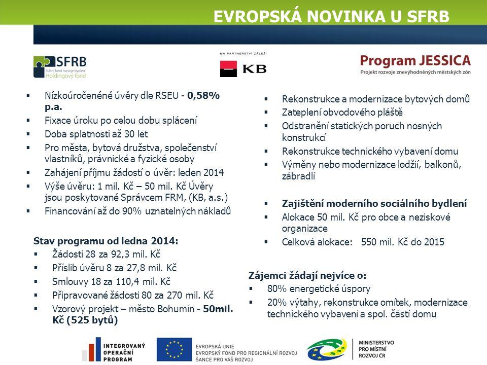 EVROPSKÁ NOVINKA U SFRB  Nízkoúročenéné úvěry dle RSEU - 0,58% p.a.