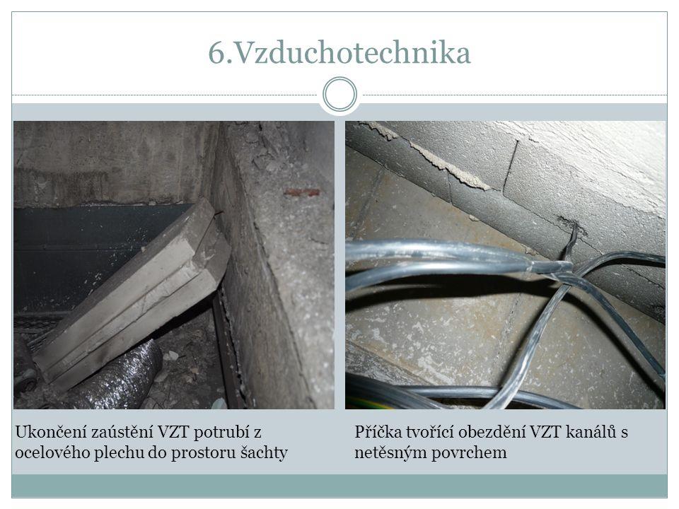 6.Vzduchotechnika Ukončení zaústění VZT potrubí z ocelového plechu do prostoru šachty Příčka tvořící obezdění VZT kanálů s netěsným povrchem