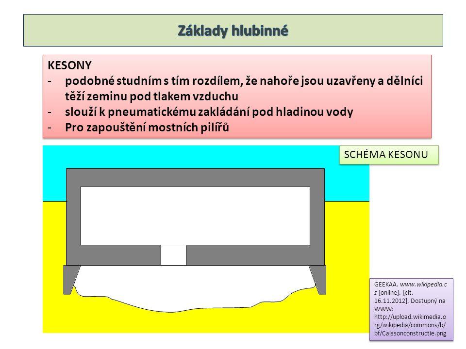 KESONY -podobné studním s tím rozdílem, že nahoře jsou uzavřeny a dělníci těží zeminu pod tlakem vzduchu -slouží k pneumatickému zakládání pod hladinou vody -Pro zapouštění mostních pilířů KESONY -podobné studním s tím rozdílem, že nahoře jsou uzavřeny a dělníci těží zeminu pod tlakem vzduchu -slouží k pneumatickému zakládání pod hladinou vody -Pro zapouštění mostních pilířů GEEKAA.