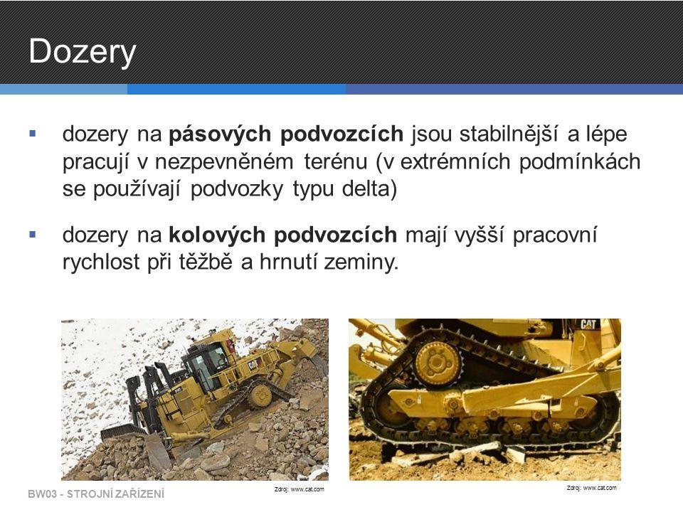 Dozery Použití dozerů:  rozpojování horniny v tenkých vrstvách (20 - 40 cm)  hrnutí výkopku na menší vzdálenost (20 - 100 m)  ukládání výkopku a zarovnávání uložených vrstev  odkopávky, prokopávky  hloubení plytkých jam  budování násypů a hrází  urovnání zemských konstrukcí BW03 - STROJNÍ ZAŘÍZENÍ